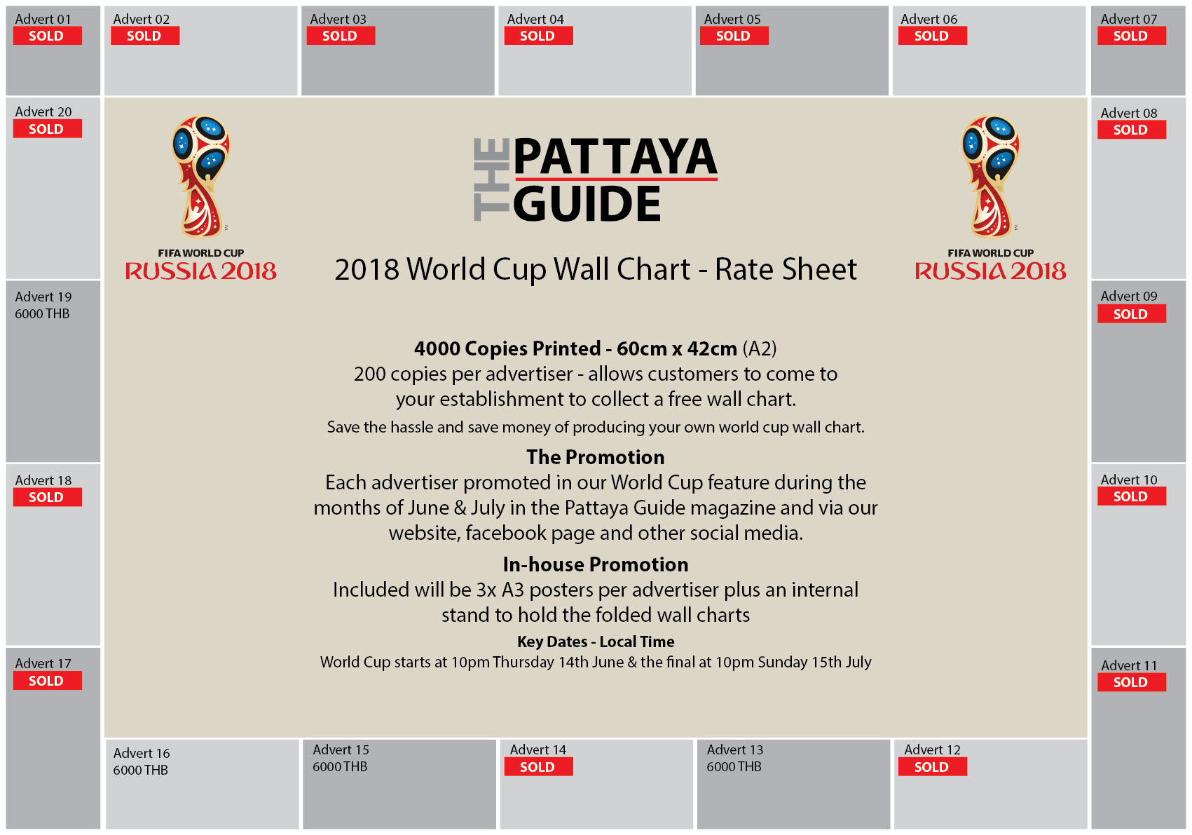 Pattaya Guide Russia 2018 World Cup Wall Chart Rates